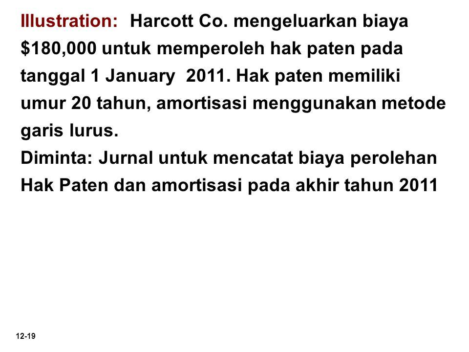 12-19 Illustration: Harcott Co. mengeluarkan biaya $180,000 untuk memperoleh hak paten pada tanggal 1 January 2011. Hak paten memiliki umur 20 tahun,