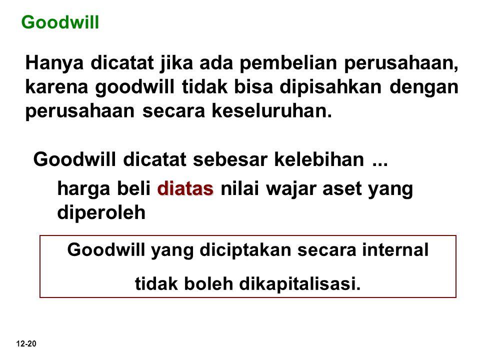 12-20 Goodwill Goodwill yang diciptakan secara internal tidak boleh dikapitalisasi. Hanya dicatat jika ada pembelian perusahaan, karena goodwill tidak