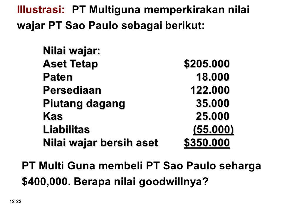 12-22 Illustrasi: PT Multiguna memperkirakan nilai wajar PT Sao Paulo sebagai berikut: PT Multi Guna membeli PT Sao Paulo seharga $400,000. Berapa nil
