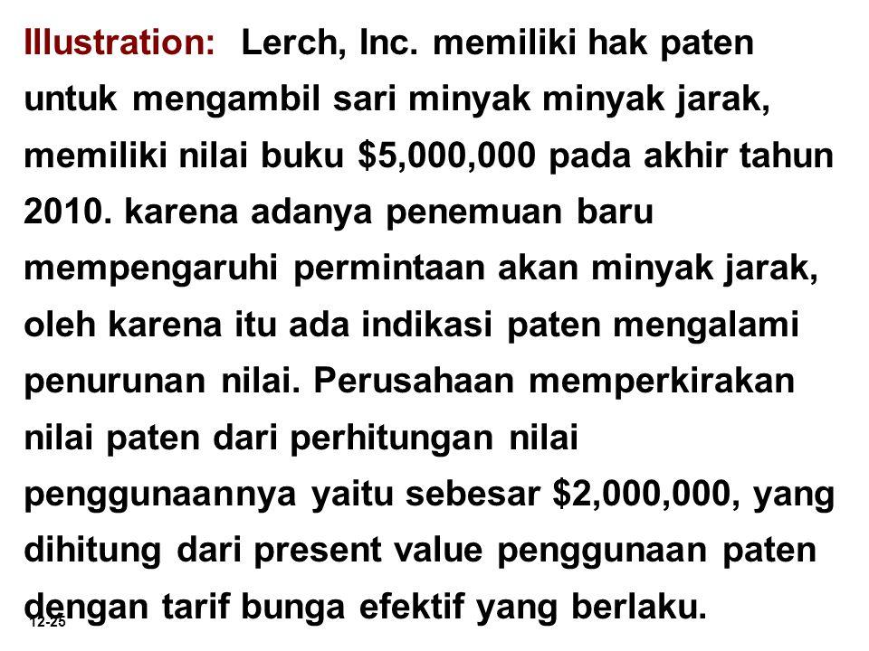 12-25 Illustration: Lerch, Inc. memiliki hak paten untuk mengambil sari minyak minyak jarak, memiliki nilai buku $5,000,000 pada akhir tahun 2010. kar