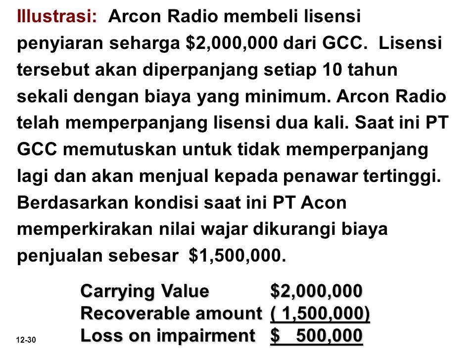 12-30 Illustrasi: Arcon Radio membeli lisensi penyiaran seharga $2,000,000 dari GCC. Lisensi tersebut akan diperpanjang setiap 10 tahun sekali dengan