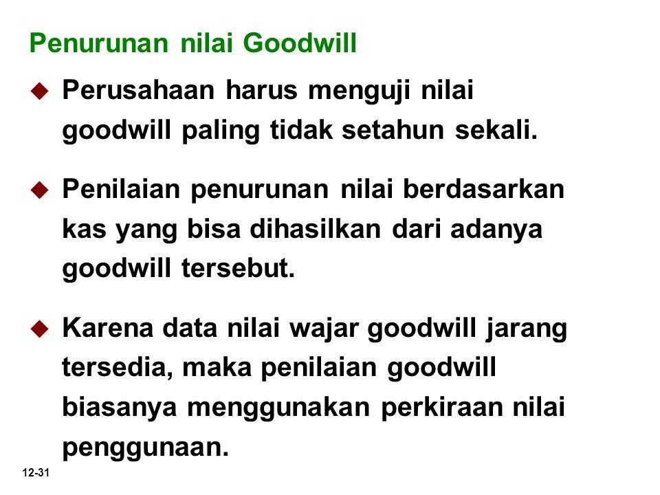 12-31 Penurunan nilai Goodwill   Perusahaan harus menguji nilai goodwill paling tidak setahun sekali.   Penilaian penurunan nilai berdasarkan kas