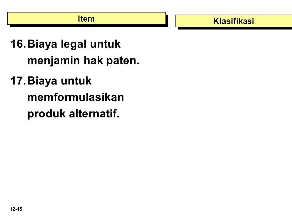 12-45 16. 16.Biaya legal untuk menjamin hak paten. 17. 17.Biaya untuk memformulasikan produk alternatif. ItemItem KlasifikasiKlasifikasi