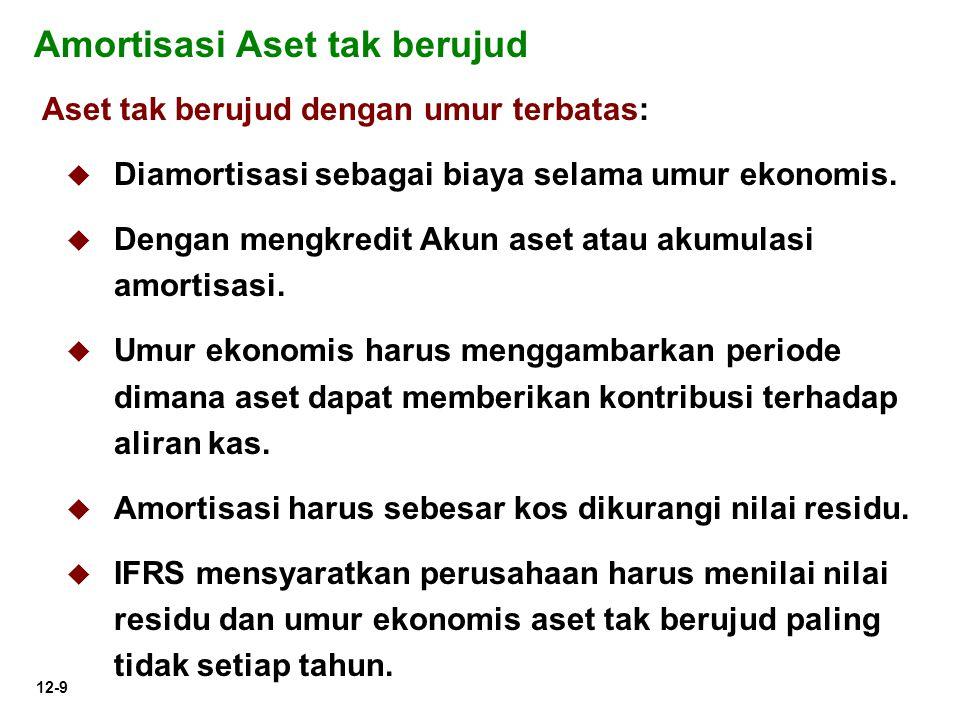 12-9 Amortisasi Aset tak berujud Aset tak berujud dengan umur terbatas:   Diamortisasi sebagai biaya selama umur ekonomis.   Dengan mengkredit Aku
