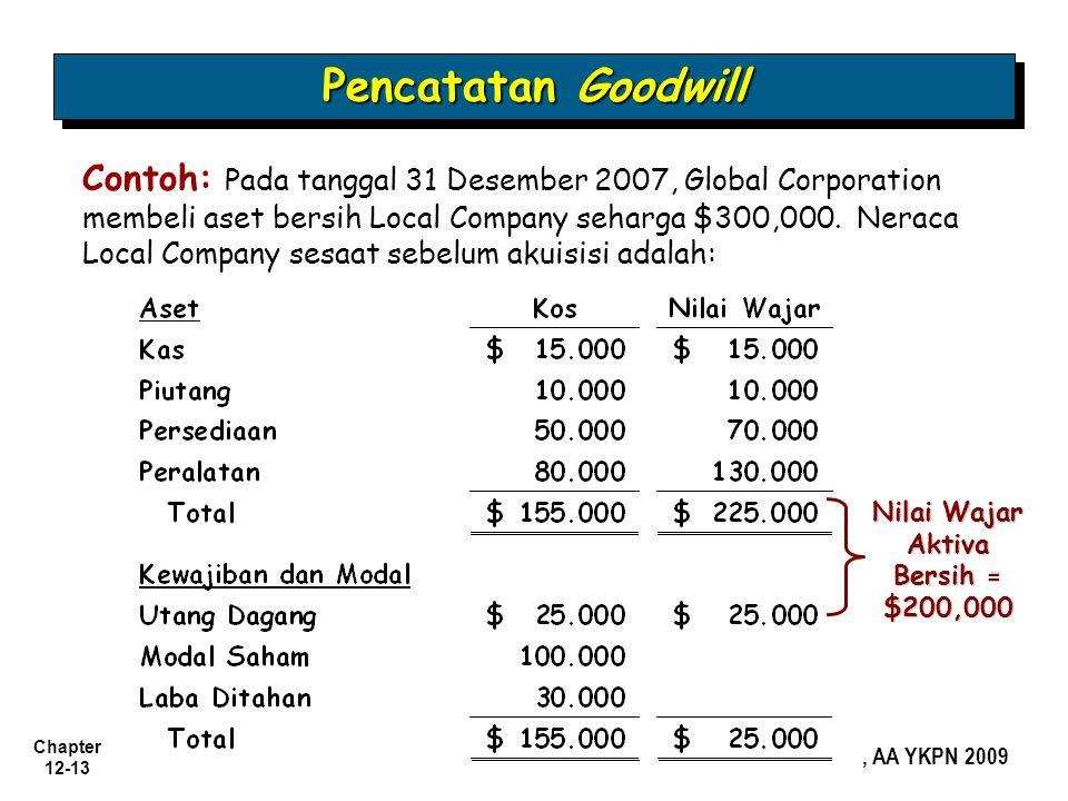 Chapter 12-13 @Kris, AA YKPN 2009 Contoh: Pada tanggal 31 Desember 2007, Global Corporation membeli aset bersih Local Company seharga $300,000. Neraca