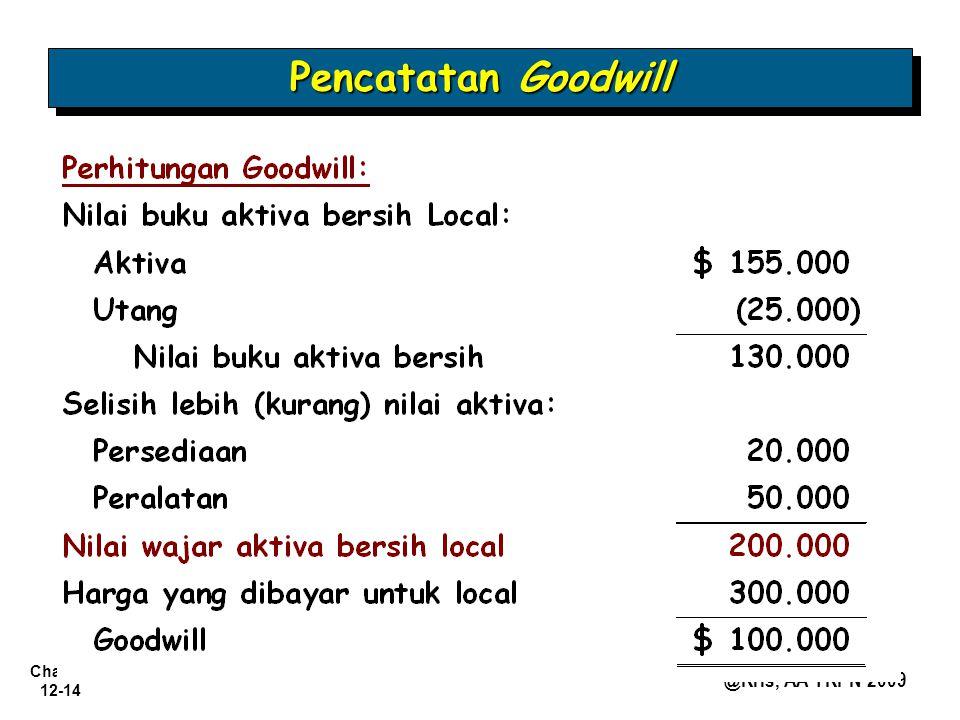 Chapter 12-14 @Kris, AA YKPN 2009 Pencatatan Goodwill