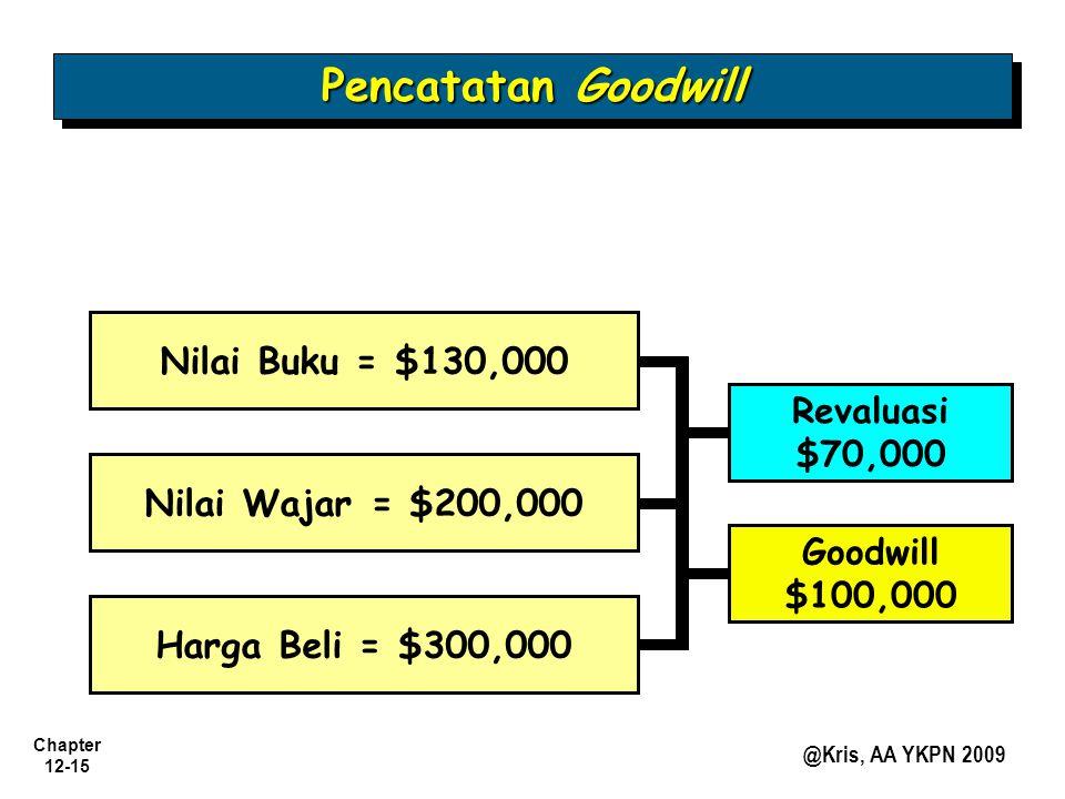 Chapter 12-15 @Kris, AA YKPN 2009 Nilai Buku = $130,000 Nilai Wajar = $200,000 Harga Beli = $300,000 Revaluasi $70,000 Goodwill $100,000 Pencatatan Go