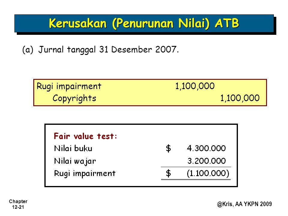 Chapter 12-21 @Kris, AA YKPN 2009 Kerusakan (Penurunan Nilai) ATB (a) (a)Jurnal tanggal 31 Desember 2007. Rugi impairment1,100,000 Copyrights1,100,000