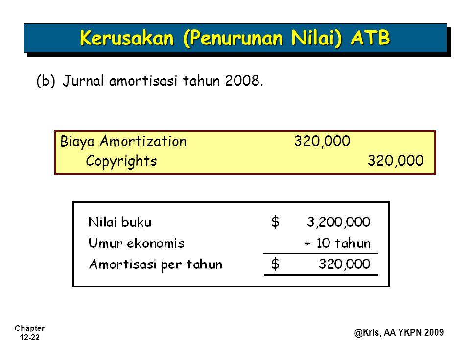 Chapter 12-22 @Kris, AA YKPN 2009 Kerusakan (Penurunan Nilai) ATB (b) Jurnal amortisasi tahun 2008. Biaya Amortization 320,000 Copyrights320,000 ÷