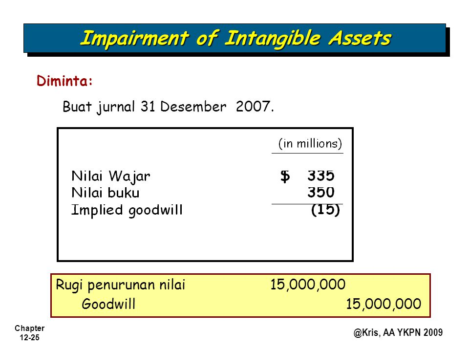 Chapter 12-25 @Kris, AA YKPN 2009 Impairment of Intangible Assets Diminta: Buat jurnal 31 Desember 2007.