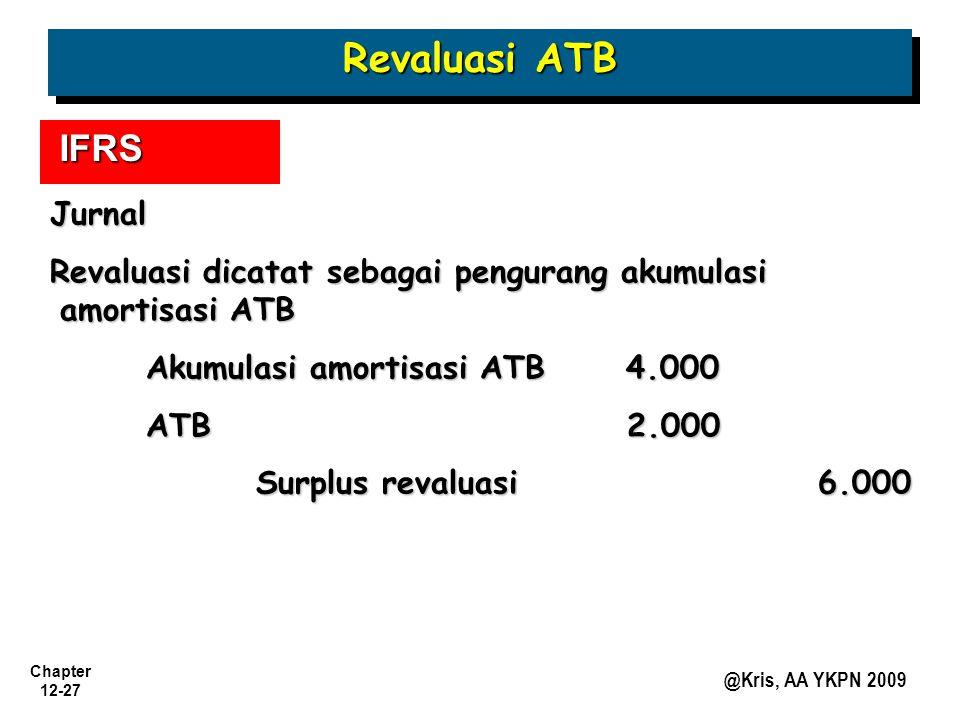 Chapter 12-27 @Kris, AA YKPN 2009 Revaluasi ATB IFRS Jurnal Revaluasi dicatat sebagai pengurang akumulasi amortisasi ATB Akumulasi amortisasi ATB4.000