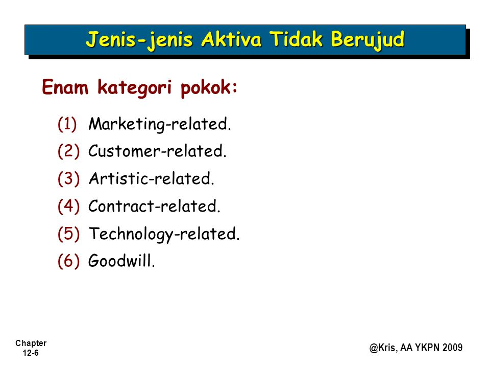 Chapter 12-6 @Kris, AA YKPN 2009 Jenis-jenis Aktiva Tidak Berujud Enam kategori pokok: (1) (1)Marketing-related.