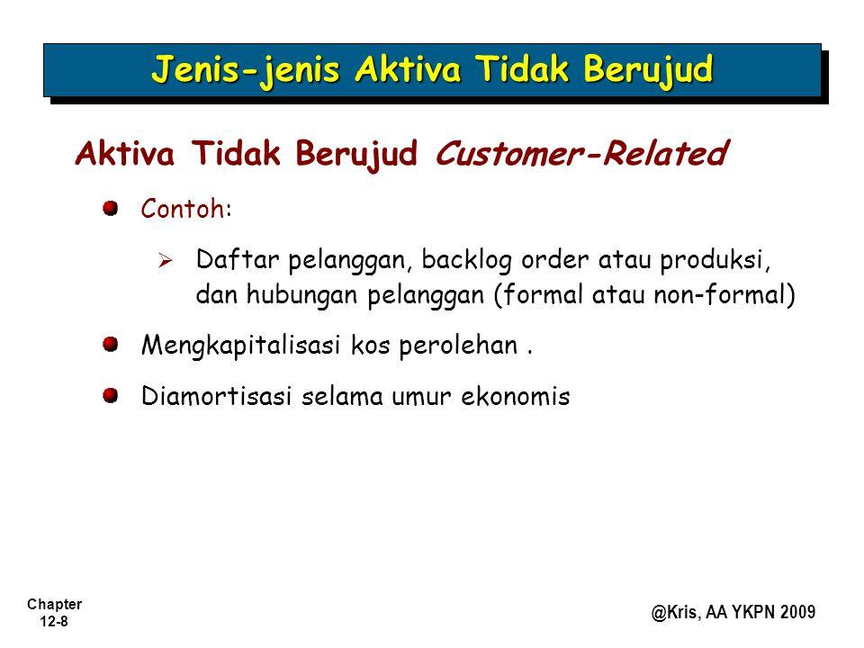 Chapter 12-8 @Kris, AA YKPN 2009 Jenis-jenis Aktiva Tidak Berujud Aktiva Tidak Berujud Customer-Related Contoh:   Daftar pelanggan, backlog order at