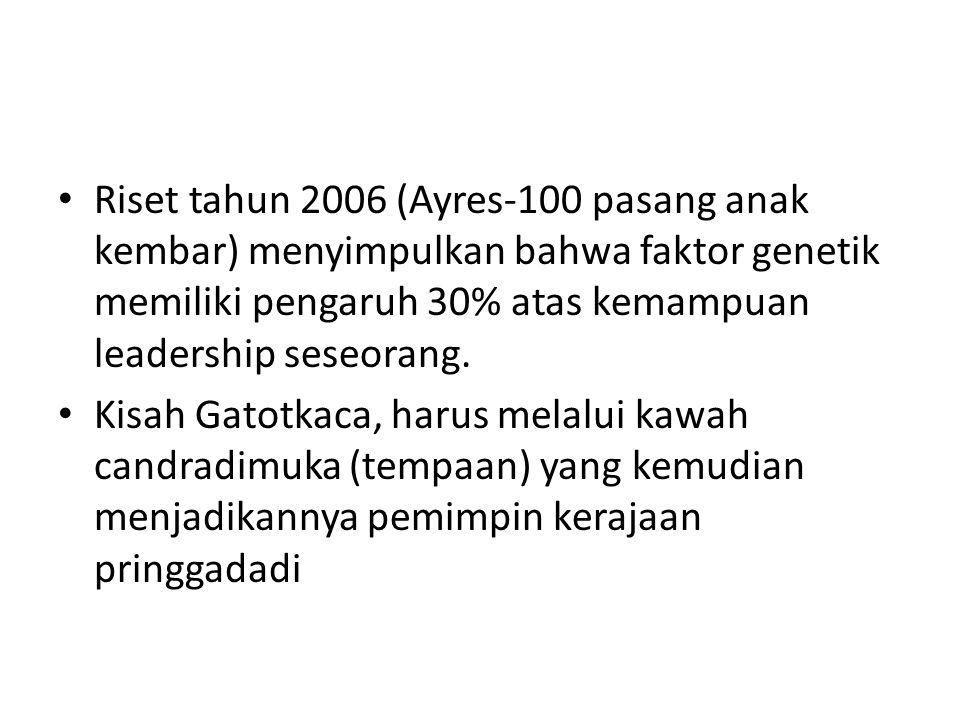 Ada 3 level dalam perkembangan kepemimpinan: 1.Kepemimpinan yang diwariskan (kepemimpinan jaman dahulu) 2.Kemimpinan berdasarkan titel serta jabatan, memilih pemimpin berdasarkan titel 3.Kepemimpinan yang didasar pada kemampuan seseorang.