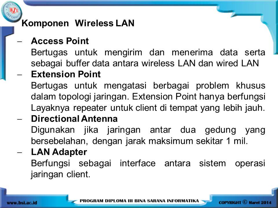 Komponen Wireless LAN  Access Point Bertugas untuk mengirim dan menerima data serta sebagai buffer data antara wireless LAN dan wired LAN  Extension