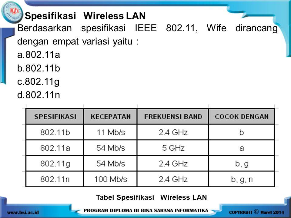 Spesifikasi Wireless LAN Berdasarkan spesifikasi IEEE 802.11, Wife dirancang dengan empat variasi yaitu : a.802.11a b.802.11b c.802.11g d.802.11n Tabe