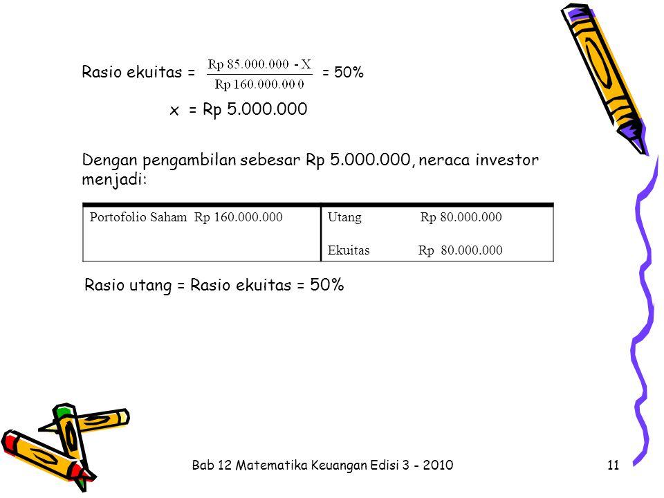 Rasio ekuitas = = 50% x = Rp 5.000.000 Dengan pengambilan sebesar Rp 5.000.000, neraca investor menjadi: Portofolio Saham Rp 160.000.000Utang Rp 80.000.000 Ekuitas Rp 80.000.000 Rasio utang = Rasio ekuitas = 50% 11Bab 12 Matematika Keuangan Edisi 3 - 2010
