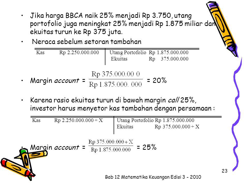 Jika harga BBCA naik 25% menjadi Rp 3.750, utang portofolio juga meningkat 25% menjadi Rp 1.875 miliar dan ekuitas turun ke Rp 375 juta. Neraca sebelu
