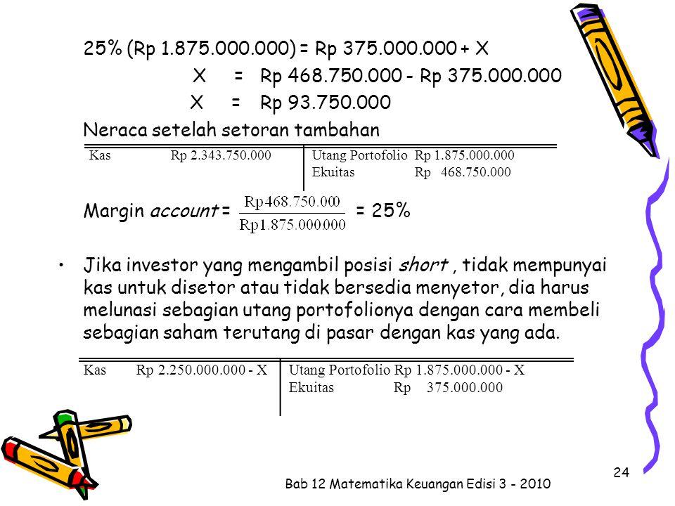 25% (Rp 1.875.000.000) = Rp 375.000.000 + X X = Rp 468.750.000 - Rp 375.000.000 X = Rp 93.750.000 Neraca setelah setoran tambahan Margin account = = 2