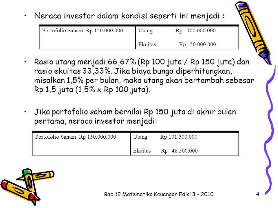 Neraca investor dalam kondisi seperti ini menjadi : Rasio utang menjadi 66,67% (Rp 100 juta / Rp 150 juta) dan rasio ekuitas 33,33%. Jika biaya bunga
