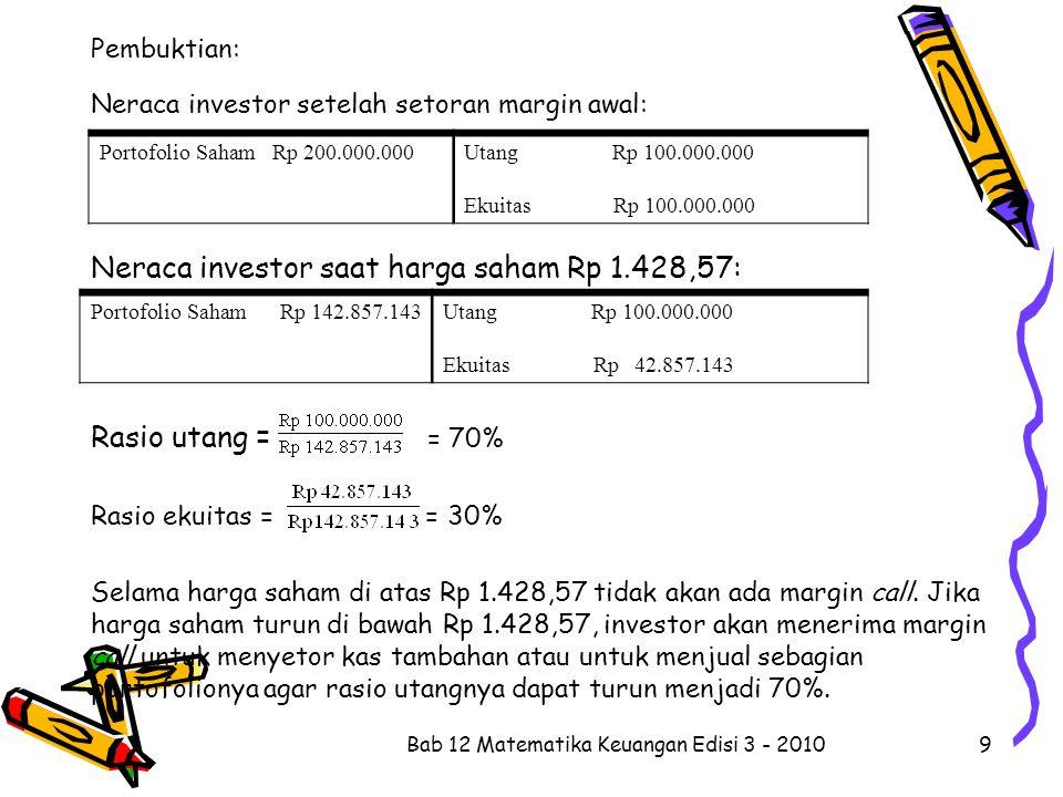 Pembuktian: Neraca investor setelah setoran margin awal: Neraca investor saat harga saham Rp 1.428,57: Rasio utang = = 70% Rasio ekuitas = = 30% Selama harga saham di atas Rp 1.428,57 tidak akan ada margin call.