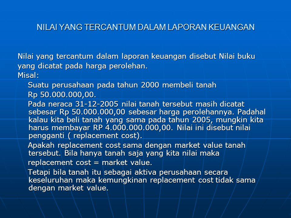 NILAI YANG TERCANTUM DALAM LAPORAN KEUANGAN Nilai yang tercantum dalam laporan keuangan disebut Nilai buku yang dicatat pada harga perolehan. Misal: S