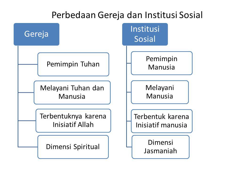 Perbedaan Gereja dan Institusi Sosial Gereja Pemimpin Tuhan Melayani Tuhan dan Manusia Terbentuknya karena Inisiatif Allah Dimensi Spiritual Institusi