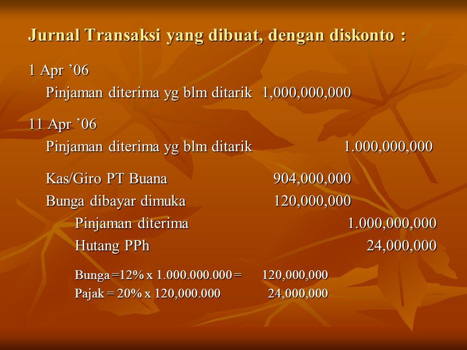 Jurnal Transaksi yang dibuat, dengan diskonto : 1 Apr '06 Pinjaman diterima yg blm ditarik1,000,000,000 11 Apr '06 Pinjaman diterima yg blm ditarik 1.