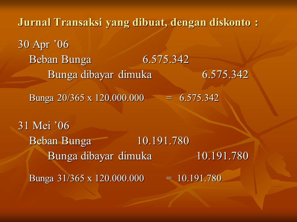 Jurnal Transaksi yang dibuat, dengan diskonto : 30 Apr '06 Beban Bunga 6.575.342 Bunga dibayar dimuka 6.575.342 Bunga 20/365 x 120.000.000 = 6.575.342