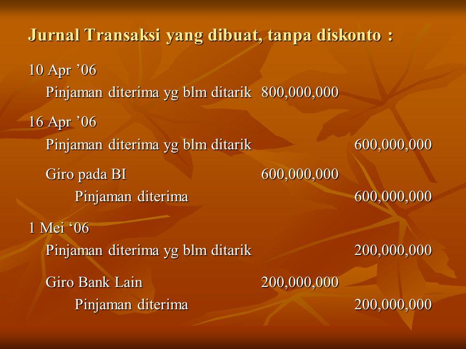 Jurnal Transaksi yang dibuat, tanpa diskonto : 10 Apr '06 Pinjaman diterima yg blm ditarik800,000,000 16 Apr '06 Pinjaman diterima yg blm ditarik600,0