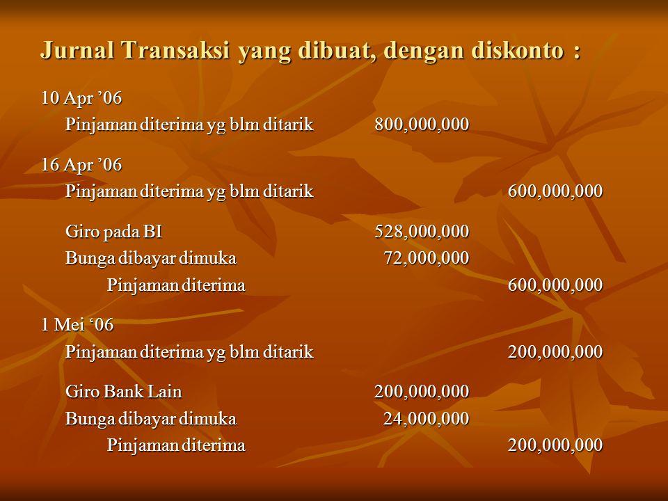 Jurnal Transaksi yang dibuat, dengan diskonto : 10 Apr '06 Pinjaman diterima yg blm ditarik800,000,000 16 Apr '06 Pinjaman diterima yg blm ditarik600,