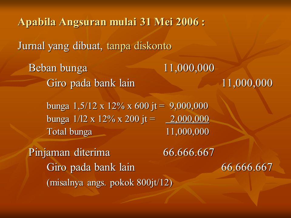 Apabila Angsuran mulai 31 Mei 2006 : Jurnal yang dibuat, tanpa diskonto Beban bunga 11,000,000 Giro pada bank lain11,000,000 bunga 1,5/12 x 12% x 600