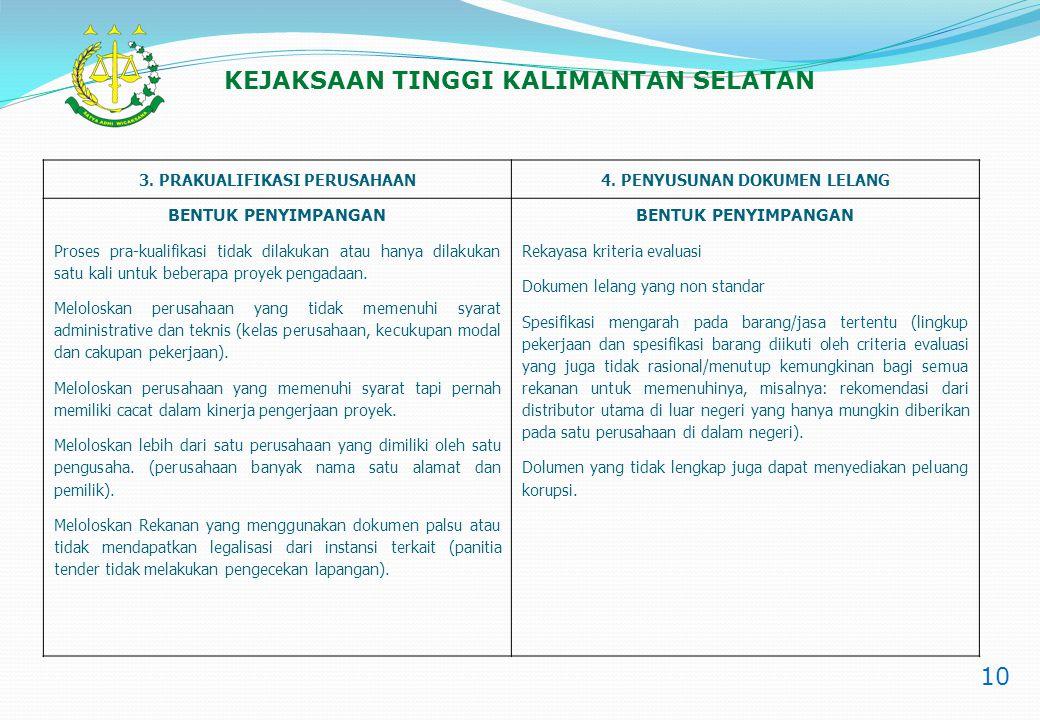 10 KEJAKSAAN TINGGI KALIMANTAN SELATAN 3.PRAKUALIFIKASI PERUSAHAAN4.