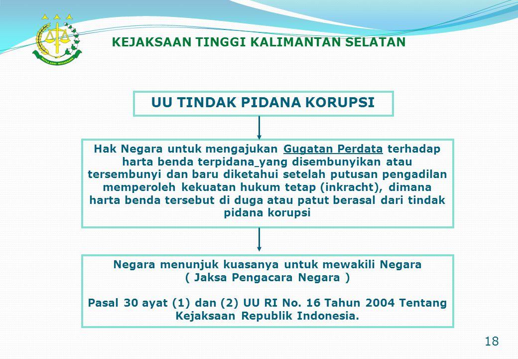 UU TINDAK PIDANA KORUPSI Hak Negara untuk mengajukan Gugatan Perdata terhadap harta benda terpidana yang disembunyikan atau tersembunyi dan baru diket