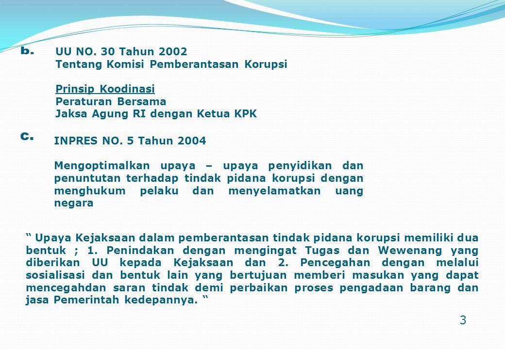 UU NO. 30 Tahun 2002 Tentang Komisi Pemberantasan Korupsi Prinsip Koodinasi Peraturan Bersama Jaksa Agung RI dengan Ketua KPK INPRES NO. 5 Tahun 2004
