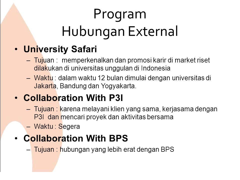 Program Hubungan External University Safari –Tujuan : memperkenalkan dan promosi karir di market riset dilakukan di universitas unggulan di Indonesia –Waktu : dalam waktu 12 bulan dimulai dengan universitas di Jakarta, Bandung dan Yogyakarta.