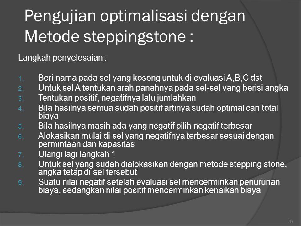 Pengujian optimalisasi dengan Metode steppingstone : Langkah penyelesaian : 1. Beri nama pada sel yang kosong untuk di evaluasi A,B,C dst 2. Untuk sel