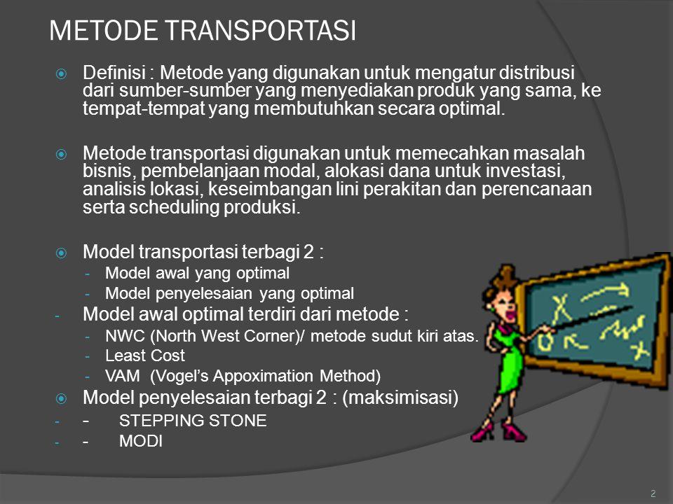 METODE TRANSPORTASI  Definisi : Metode yang digunakan untuk mengatur distribusi dari sumber-sumber yang menyediakan produk yang sama, ke tempat-tempa