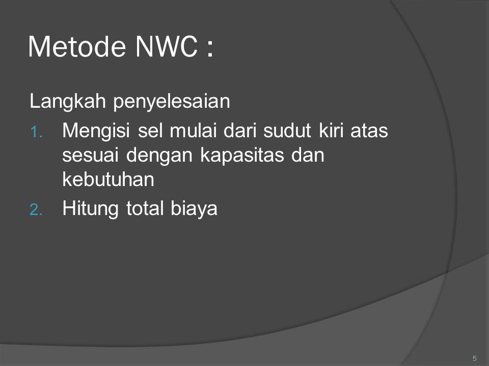 Metode NWC SemarangJakarta BandungSupply Cepu120120 Cilacap 3050 80 Cirebon2060 80 Demand1507060 15 3 5 10 9 6 12 10 88 Total Biaya =120 x 8 = 960 30 x 15 = 450 50 x 10 = 500 20 x 9 = 180 60 x 10 = 600 2690