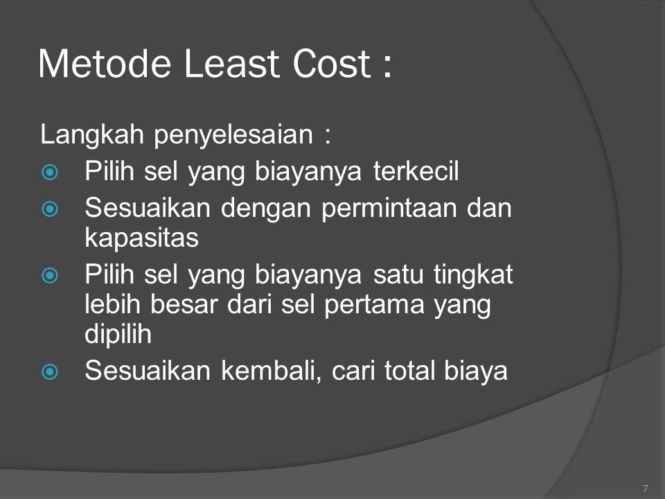 Metode Least Cost : Langkah penyelesaian :  Pilih sel yang biayanya terkecil  Sesuaikan dengan permintaan dan kapasitas  Pilih sel yang biayanya sa