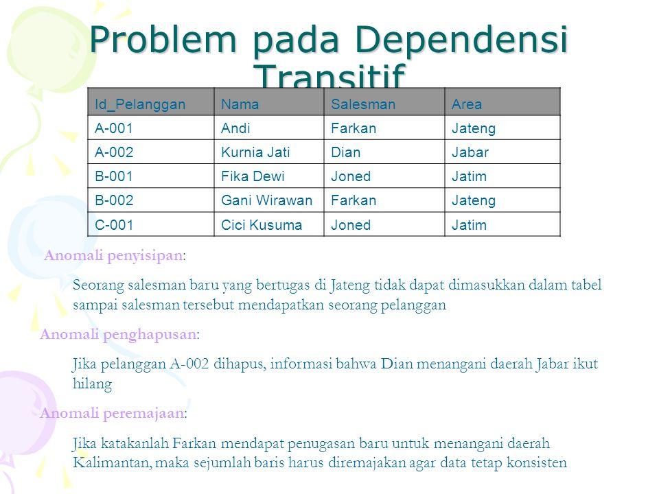 Problem pada Dependensi Transitif Id_PelangganNamaSalesmanArea A-001AndiFarkanJateng A-002Kurnia JatiDianJabar B-001Fika DewiJonedJatim B-002Gani WirawanFarkanJateng C-001Cici KusumaJonedJatim Anomali penyisipan: Seorang salesman baru yang bertugas di Jateng tidak dapat dimasukkan dalam tabel sampai salesman tersebut mendapatkan seorang pelanggan Anomali penghapusan: Jika pelanggan A-002 dihapus, informasi bahwa Dian menangani daerah Jabar ikut hilang Anomali peremajaan: Jika katakanlah Farkan mendapat penugasan baru untuk menangani daerah Kalimantan, maka sejumlah baris harus diremajakan agar data tetap konsisten