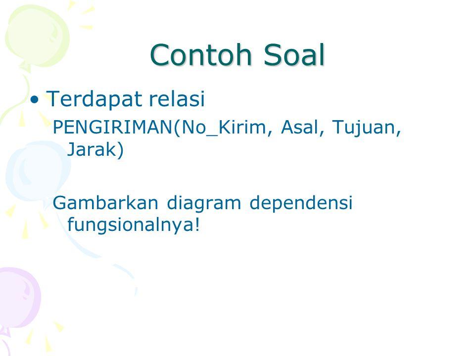 Contoh Soal Terdapat relasi PENGIRIMAN(No_Kirim, Asal, Tujuan, Jarak) Gambarkan diagram dependensi fungsionalnya!