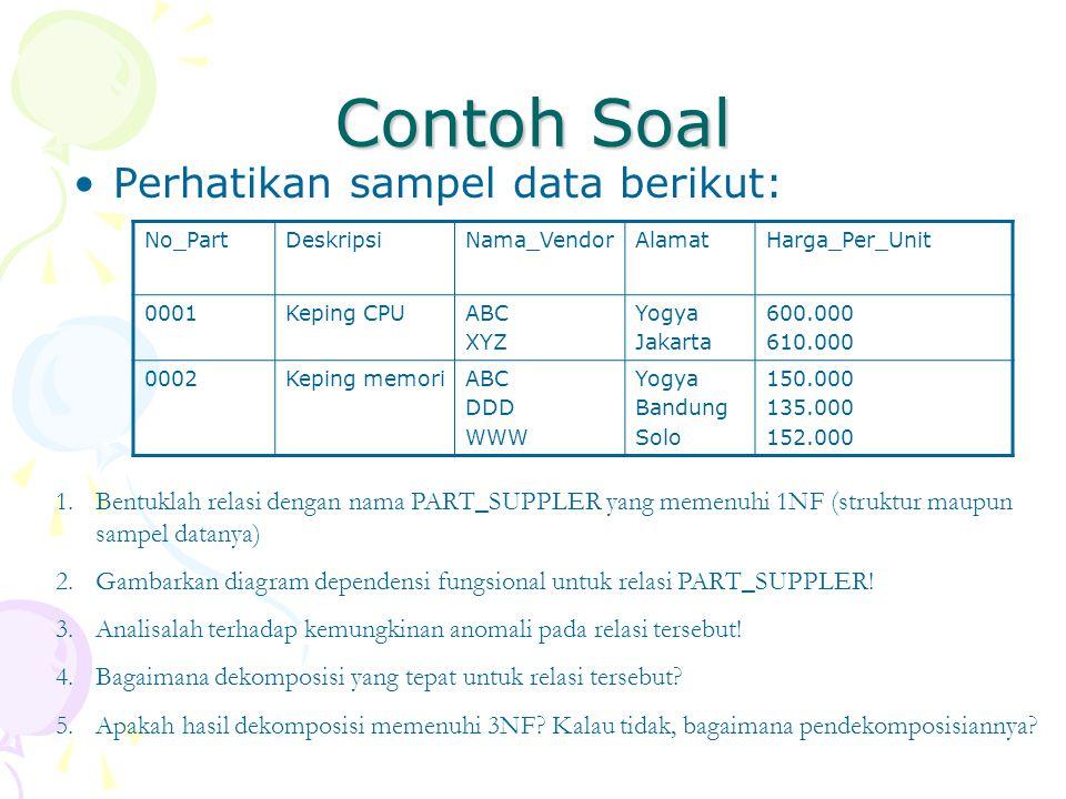Contoh Soal Perhatikan sampel data berikut: No_PartDeskripsiNama_VendorAlamatHarga_Per_Unit 0001Keping CPUABC XYZ Yogya Jakarta 600.000 610.000 0002Keping memoriABC DDD WWW Yogya Bandung Solo 150.000 135.000 152.000 1.Bentuklah relasi dengan nama PART_SUPPLER yang memenuhi 1NF (struktur maupun sampel datanya) 2.Gambarkan diagram dependensi fungsional untuk relasi PART_SUPPLER.