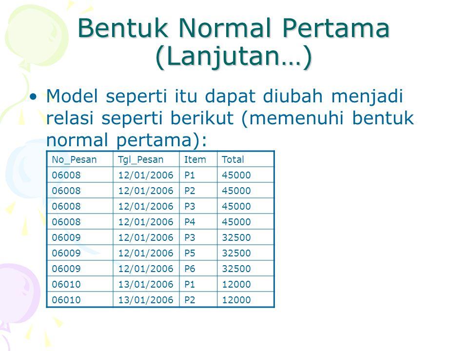 Bentuk Normal Pertama (Lanjutan…) Model seperti itu dapat diubah menjadi relasi seperti berikut (memenuhi bentuk normal pertama): No_PesanTgl_PesanItemTotal 0600812/01/2006P145000 0600812/01/2006P245000 0600812/01/2006P345000 0600812/01/2006P445000 0600912/01/2006P332500 0600912/01/2006P532500 0600912/01/2006P632500 0601013/01/2006P112000 0601013/01/2006P212000