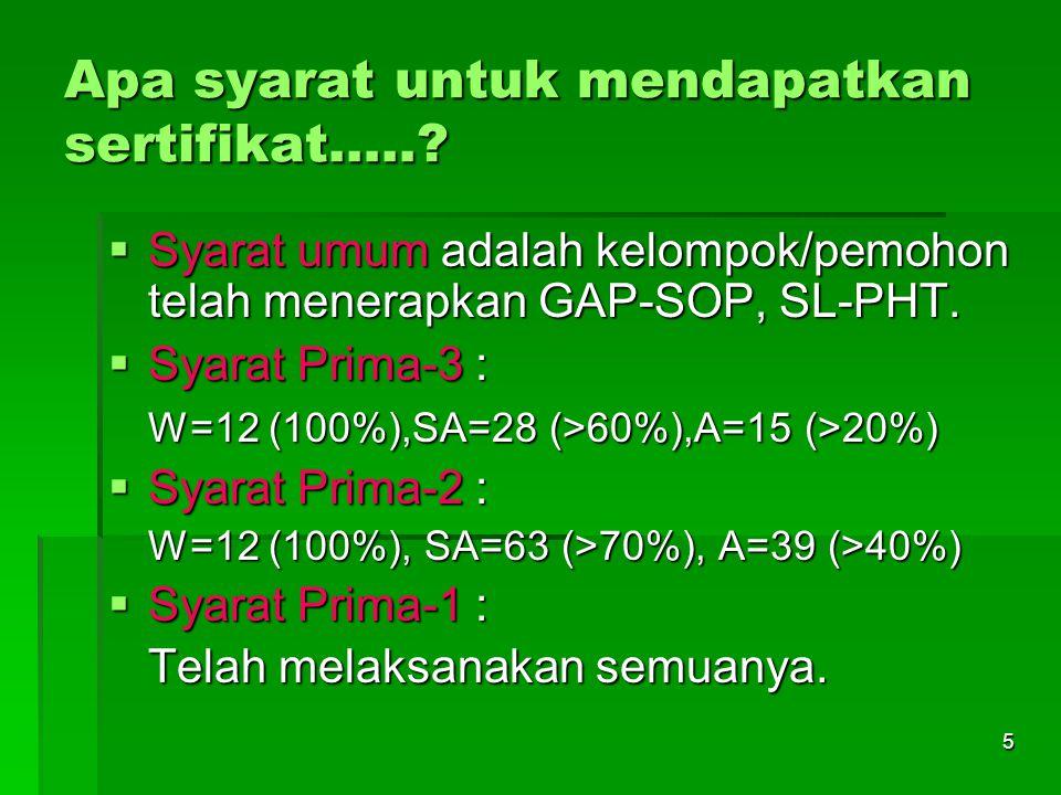 6 W=Wajib, SA=Sangat Anjuran, A=Anjuran  Apa 12 komponen WAJIB (100 %) yaitu : Lahan 1.Harus bebas pencemaran limbah beracun.