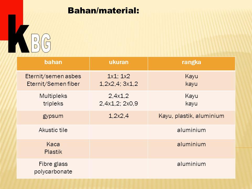 Bahan/material: bahanukuranrangka Eternit/semen asbes Eternit/Semen fiber 1x1; 1x2 1,2x2,4; 3x1,2 Kayu kayu Multipleks tripleks 2,4x1,2 2,4x1,2; 2x0,9
