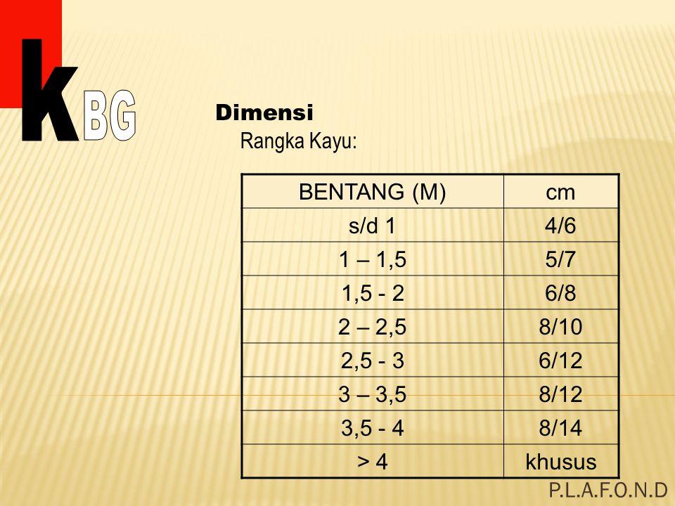 P.L.A.F.O.N.D Dimensi Rangka Kayu: BENTANG (M)cm s/d 14/6 1 – 1,55/7 1,5 - 26/8 2 – 2,58/10 2,5 - 36/12 3 – 3,58/12 3,5 - 48/14 > 4khusus