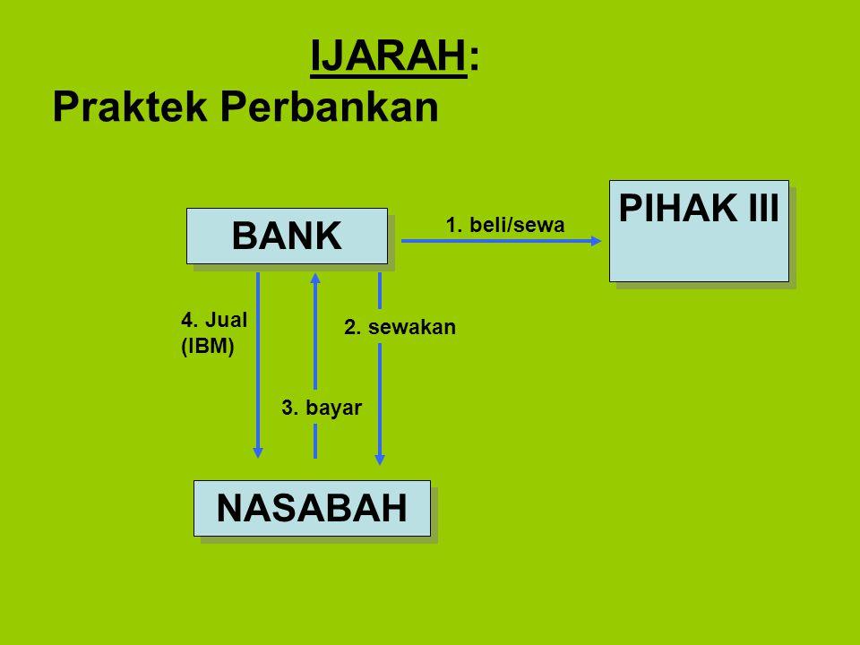 IJARAH: Praktek Perbankan BANK NASABAH PIHAK III 2. sewakan 1. beli/sewa 3. bayar 4. Jual (IBM)