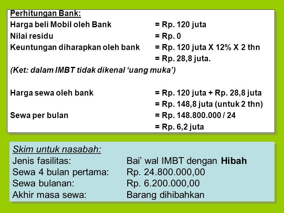 Perhitungan Bank: Harga beli Mobil oleh Bank= Rp. 120 juta Nilai residu= Rp. 0 Keuntungan diharapkan oleh bank= Rp. 120 juta X 12% X 2 thn = Rp. 28,8