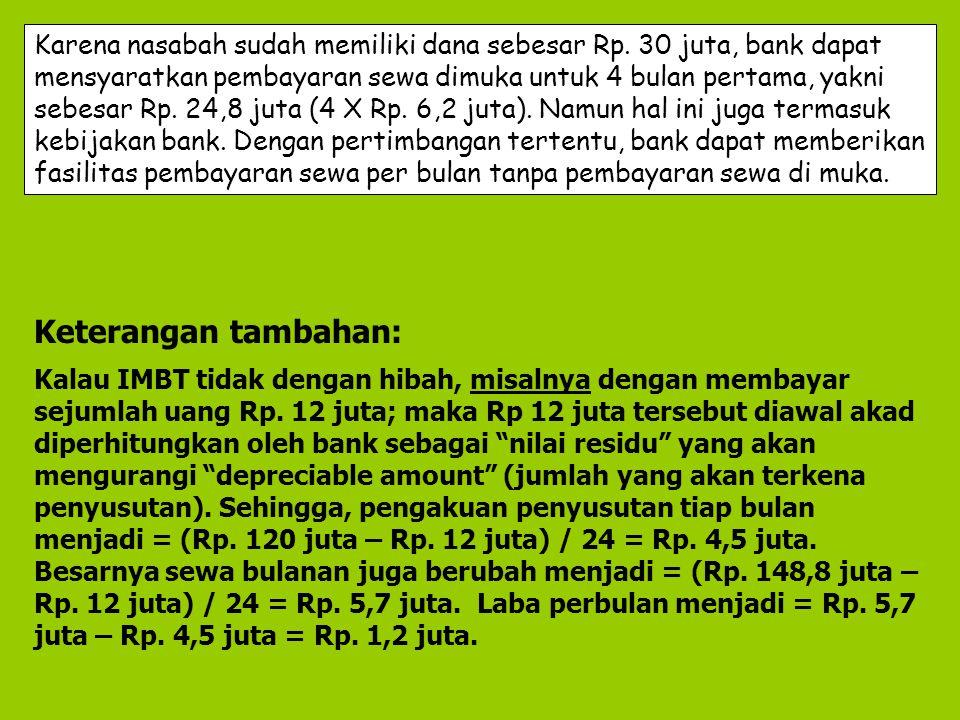 Karena nasabah sudah memiliki dana sebesar Rp. 30 juta, bank dapat mensyaratkan pembayaran sewa dimuka untuk 4 bulan pertama, yakni sebesar Rp. 24,8 j
